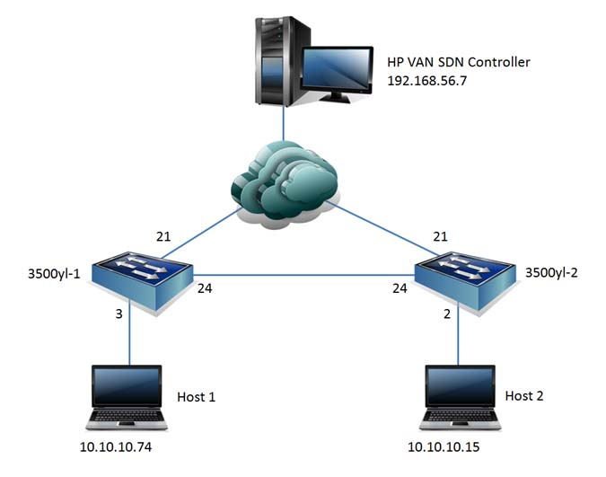 what is vlan in networking pdf