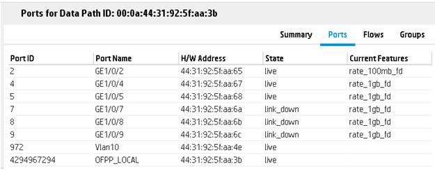 stp-comware-ports